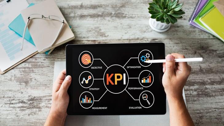 establish_kpi